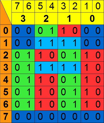 Das 'A' von eben als Multi-Color-Zeichen.