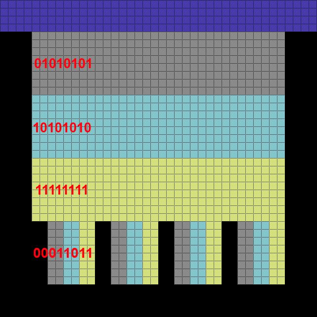 Das Muster im Detail
