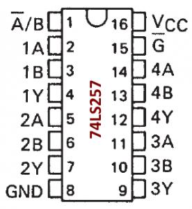 74LS257